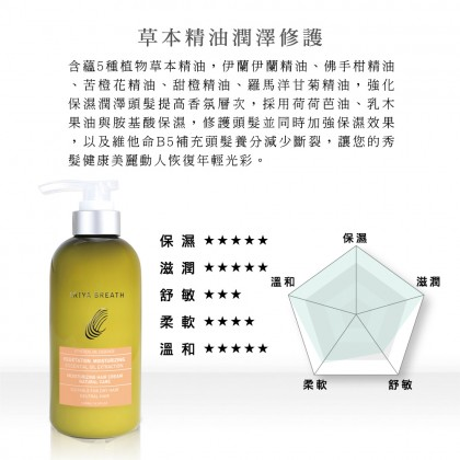IRIYA伊麗雅植萃保濕潤髮乳潤絲精500ML(買大送小加贈試用包)